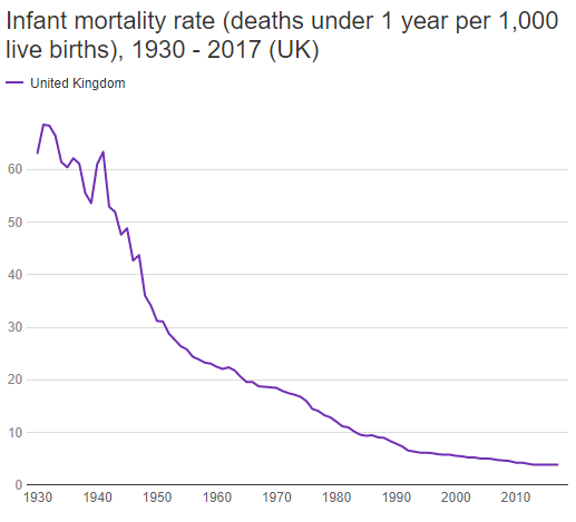 infant mortality rate in nigeria pdf