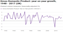 Gross Domestic Product (GDP) image