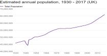 Estimated annual population image