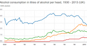 Alcohol consumption per capita image