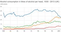 Alcohol consumption per capita image