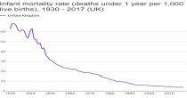 Infant mortality image